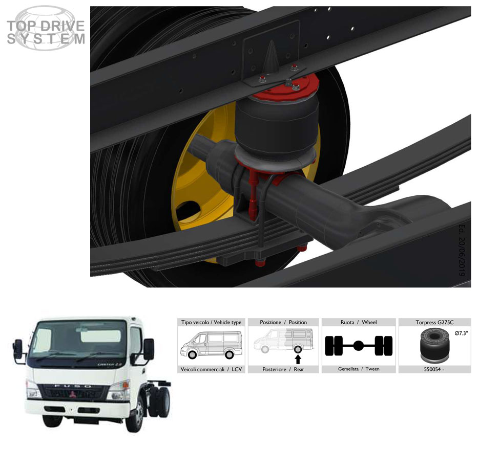 Mitsubishi Canter/Fuso 3 S 13–15 - Top Drive System